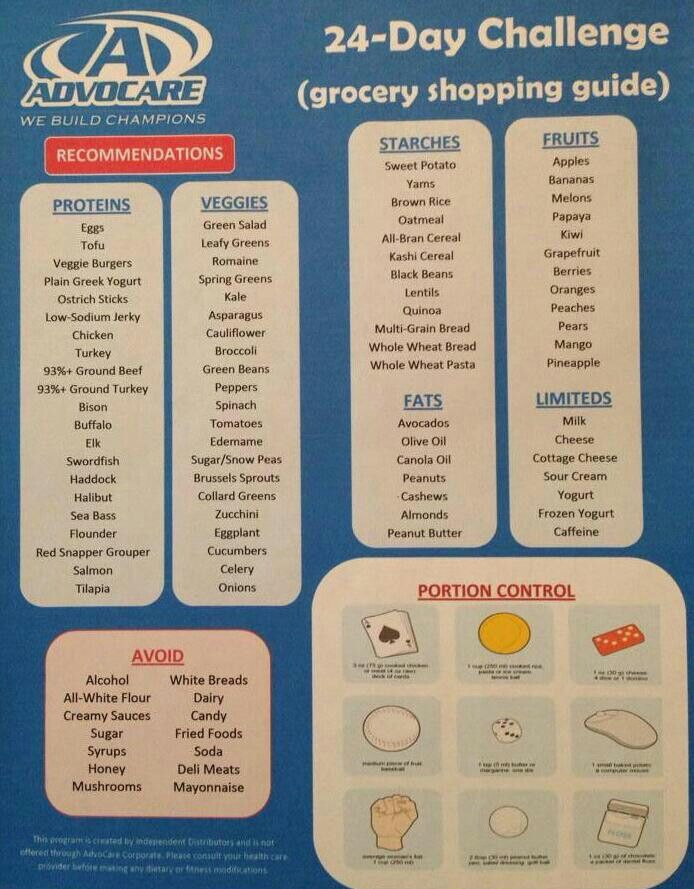 Sample Shopping List for the Advocare 24 Day Challenge https\/\/www - sample shopping list