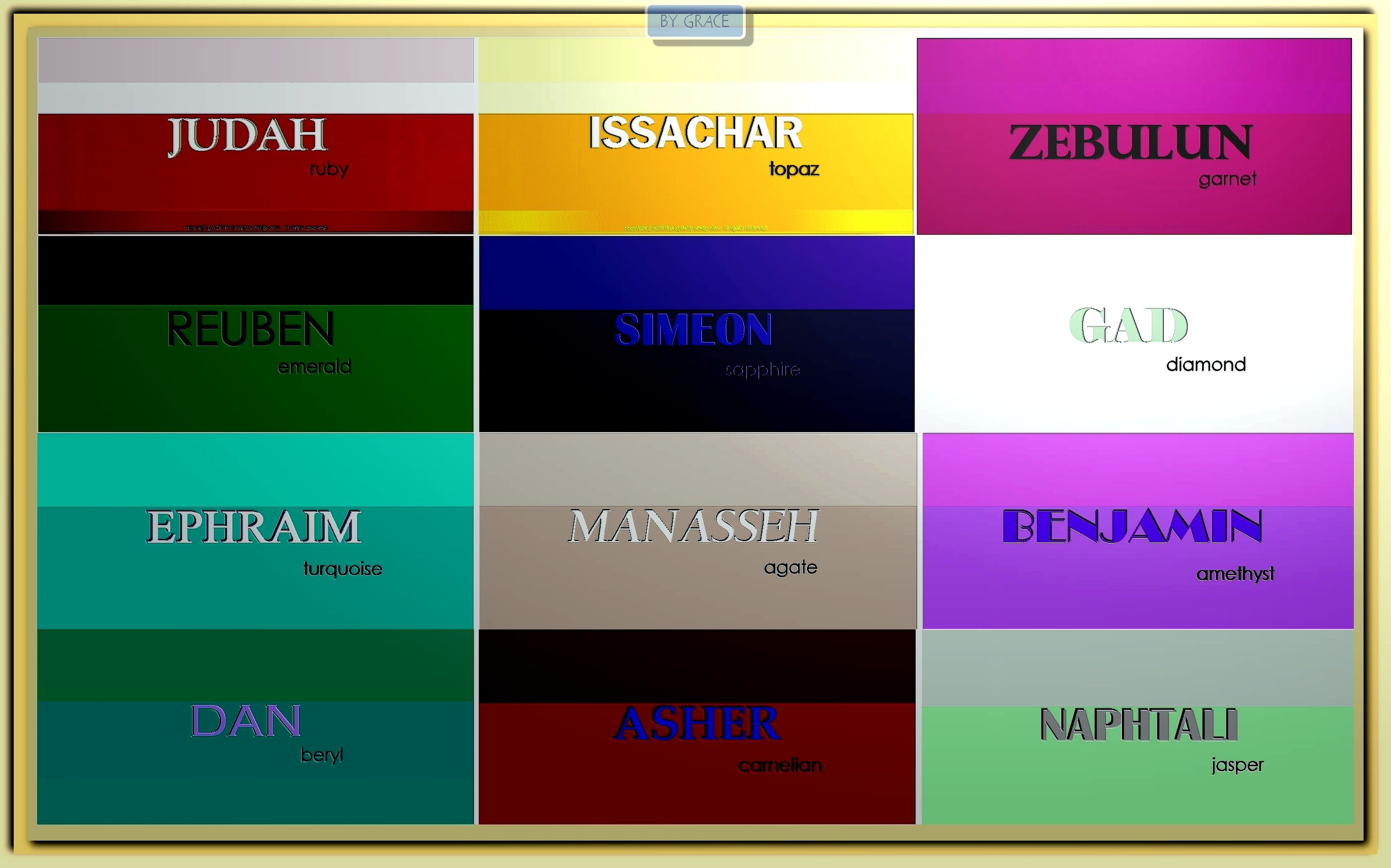 tribes of israel colors also bible study rh pinterest