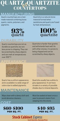 Infographic Quartz Vs Quartzite Countertops What S The