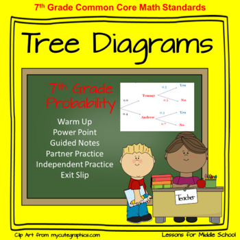 This Lesson Teaches Students How To Use Tree Diagrams To Represent Visually All Of The Possible Out Tree Diagram Teacher Time Savers Common Core Math Standards
