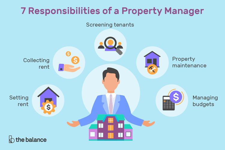 7 Main Responsibilities Of A Property Manager Rental Property