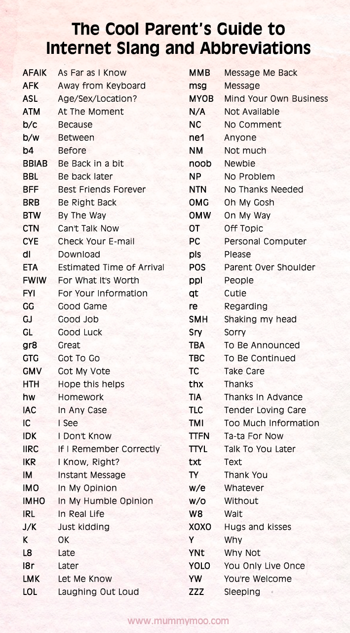 Mummymoo a list of basic internet slangs for parents