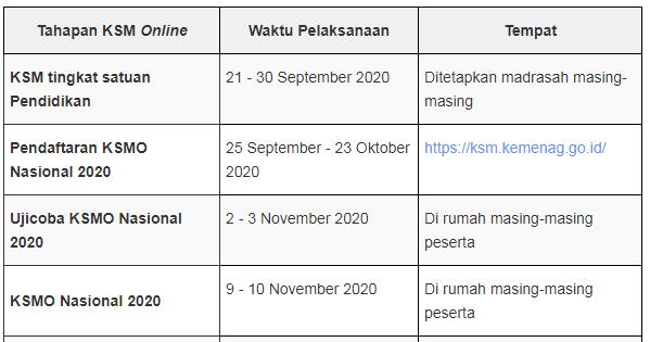 Jadwal Ksm Mi Mts Ma Tahun 2020 Secara Online Ksmo Pendidikan