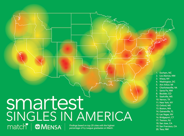 Mensa and Matchcom included a heat map of the US listing where
