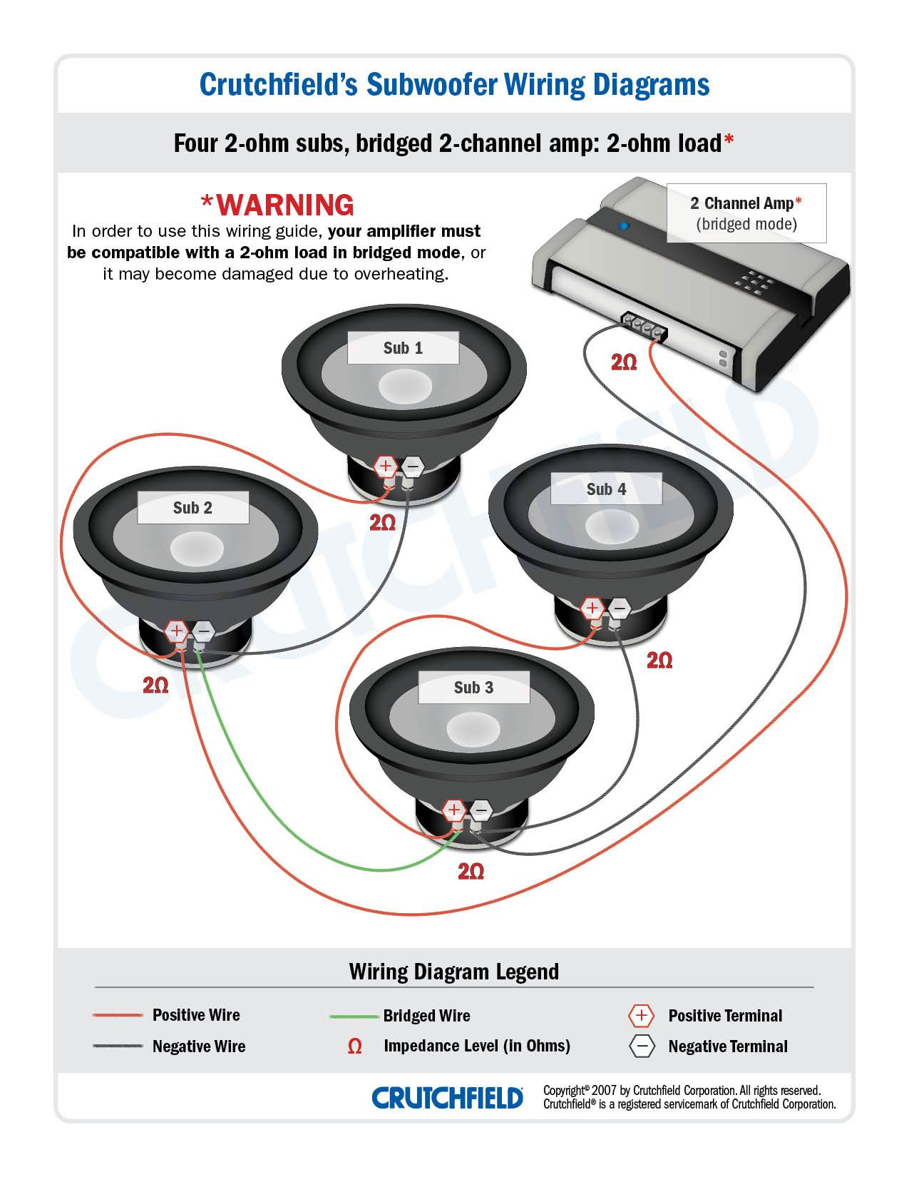 top 10 subwoofer wiring diagram free download 4 svc 2 ohm 2 ch low rh pinterest com Pioneer Wiring Guide Crutchfield Subwoofer Wiring