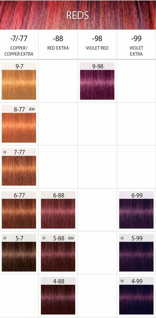Igora Royal Hair Color Swatches Famous Hair Dye 2018