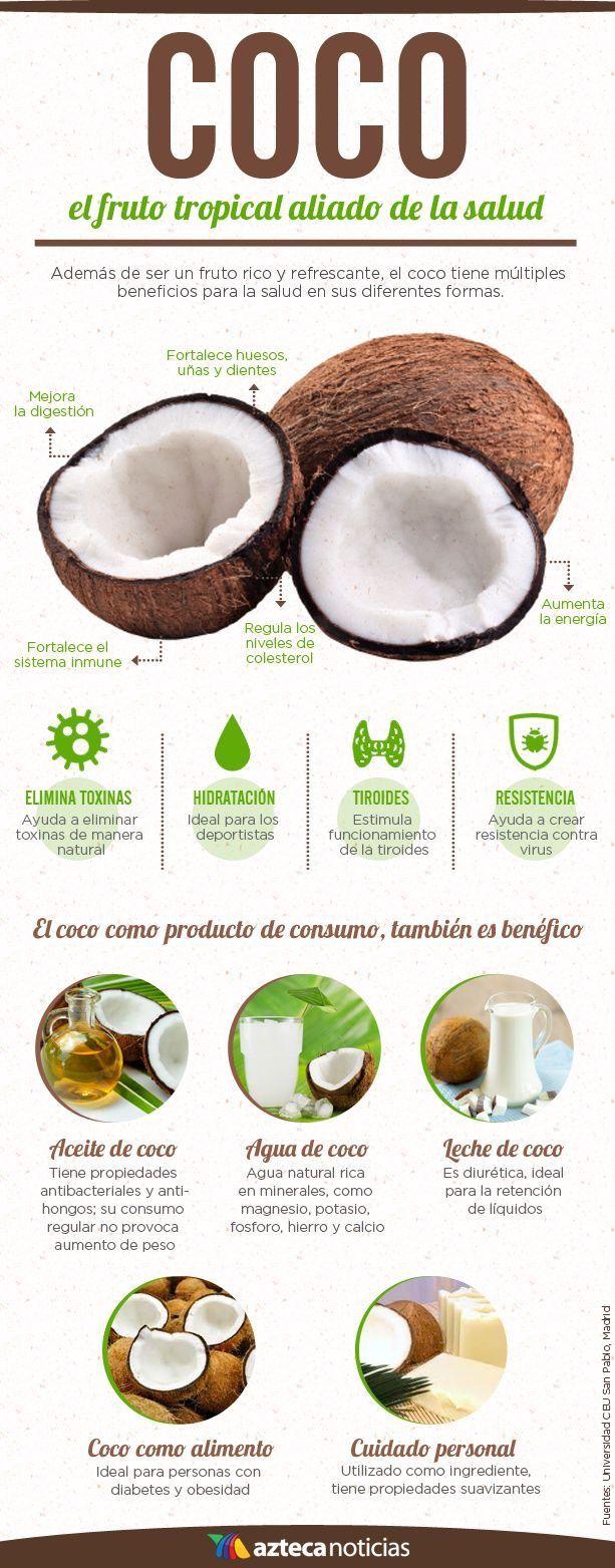 Pin De Juan Carlos Alvaro Saenz En Salud Beneficios De Alimentos Alimentos Saludables Frutas Y Verduras Beneficios