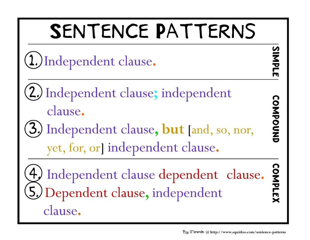 Image Result For Conjunctions Fanboys