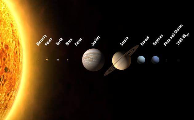 Solar System Sun 9 Planet Mercury Venus Saturn Uranus Neptune Art Silk Poster