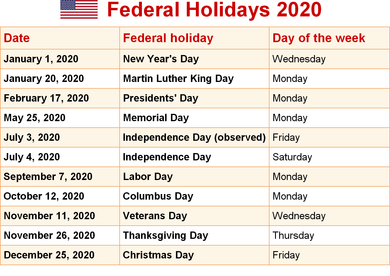 Federal Christmas Holiday 2021 Us Federal Holidays Federal Holiday Calendar Holiday Calendar Printable National Holiday Calendar