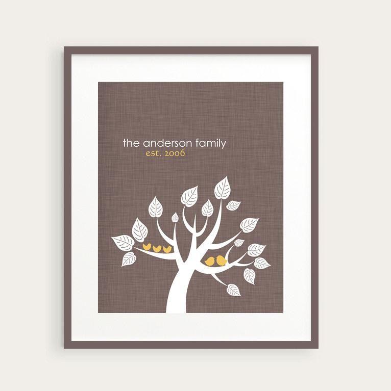 Personalized Family Tree Wall Decor