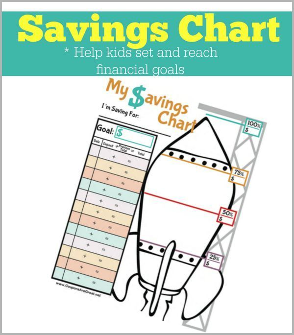 Setting financial goals is hardbut being able to see progress - progress chart for kids