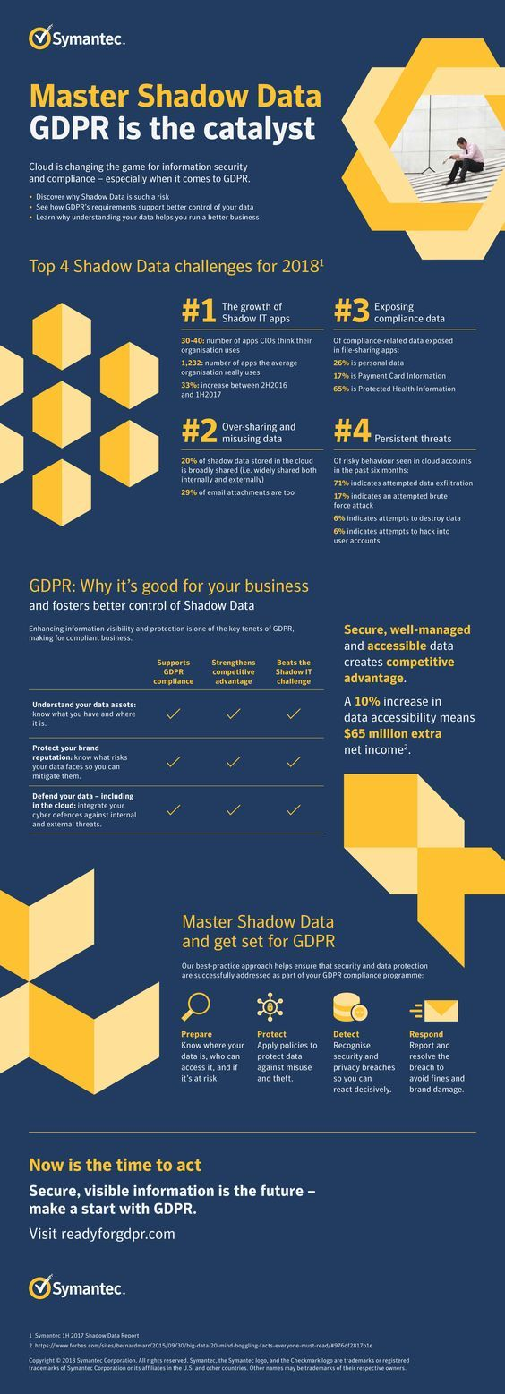 GDPR Data Protection Course Privacy Laws EMPLOYEE DATA