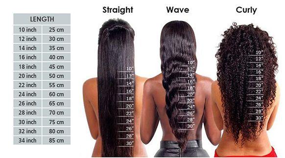 7pcs Straight Full Head Set Clip In Human Hair Extension Clipins Affiliate Hair Styles Hair Length Chart Hair Lengths