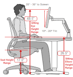 Ergonomic Office Desk, Chair And Keyboard Height Calculator. My Desk Top  Should Be 66cm
