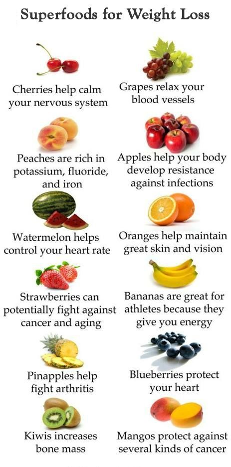 healthiest weight loss fruits
