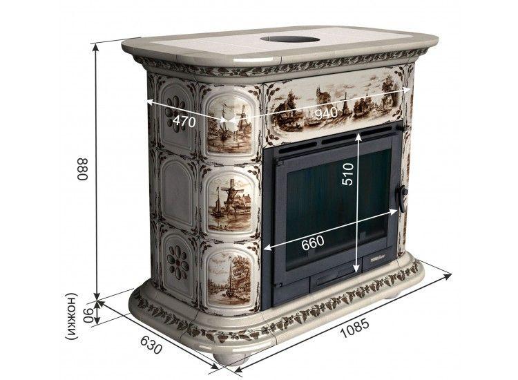 Küchenofen Antik ~ 22 best Печи камины images on pinterest wood burner wood