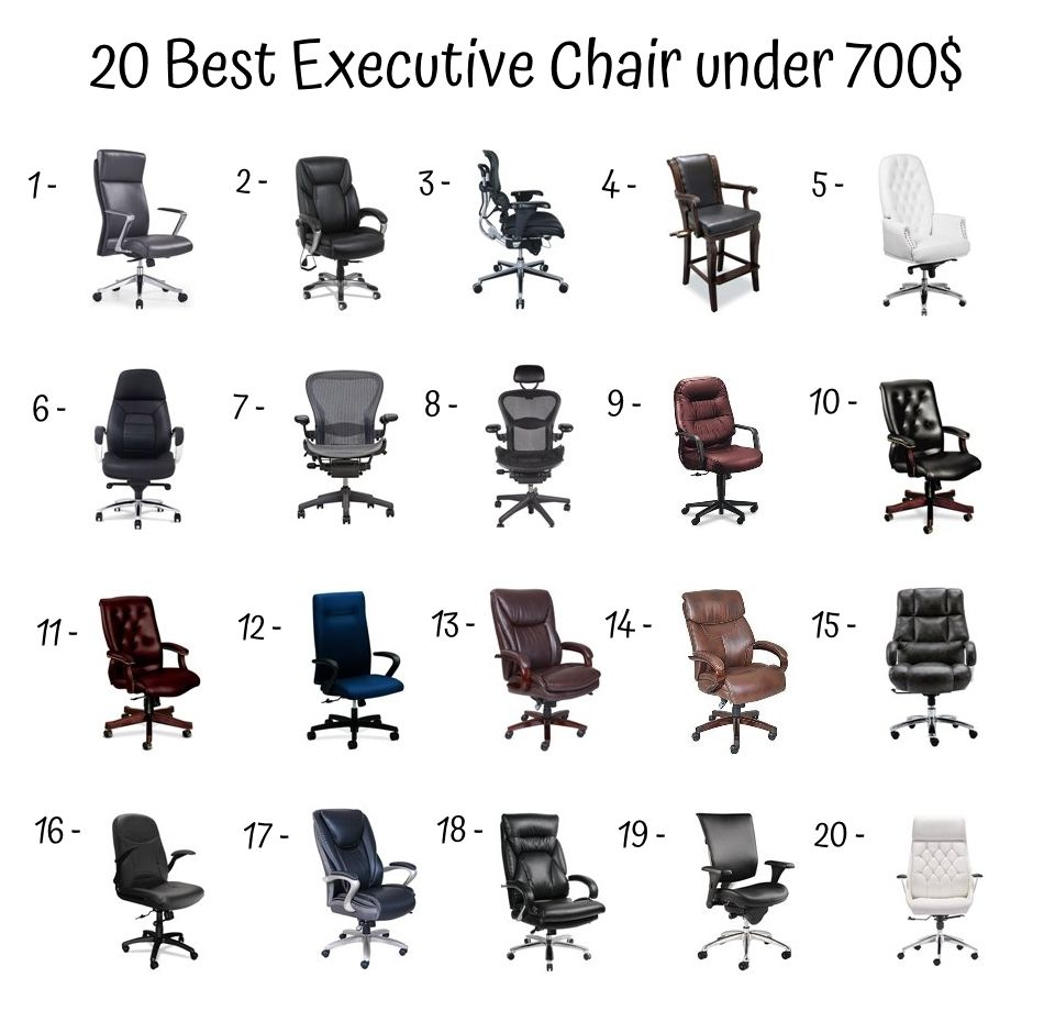 buying an office chair. Ergonomic Seating: A Guide To Buying Office Chairs - Decor IdeasDecor Ideas An Chair U