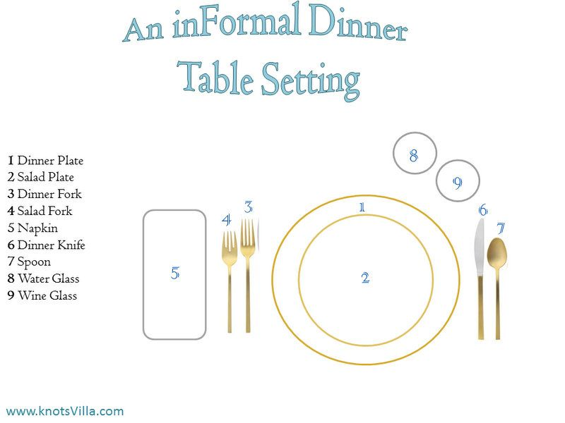 How To Set Your Dinner Table Table Place Settings