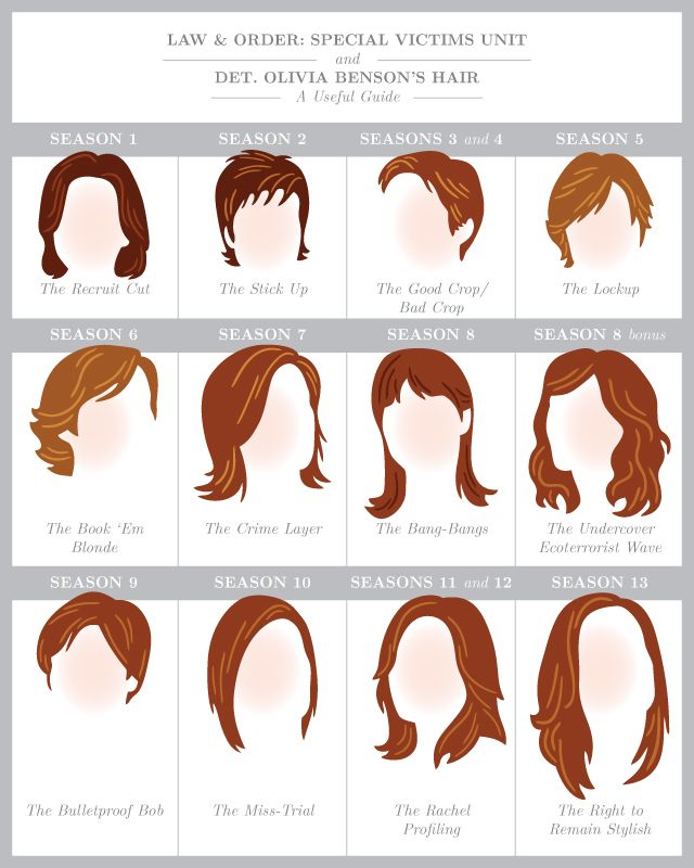 Olivia Benson Hair The Best Way To Tell Which Season Youre