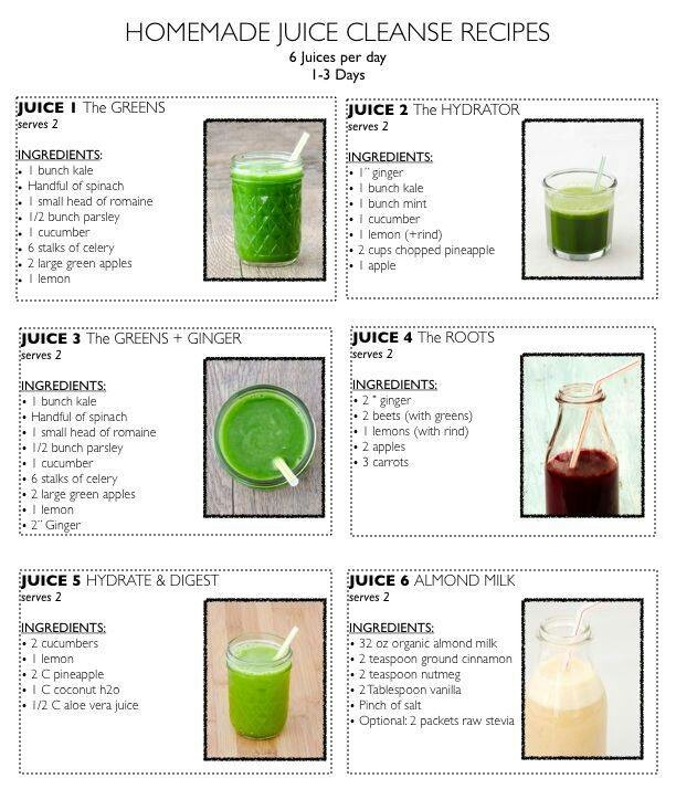 Juice recipes #weightlossfast