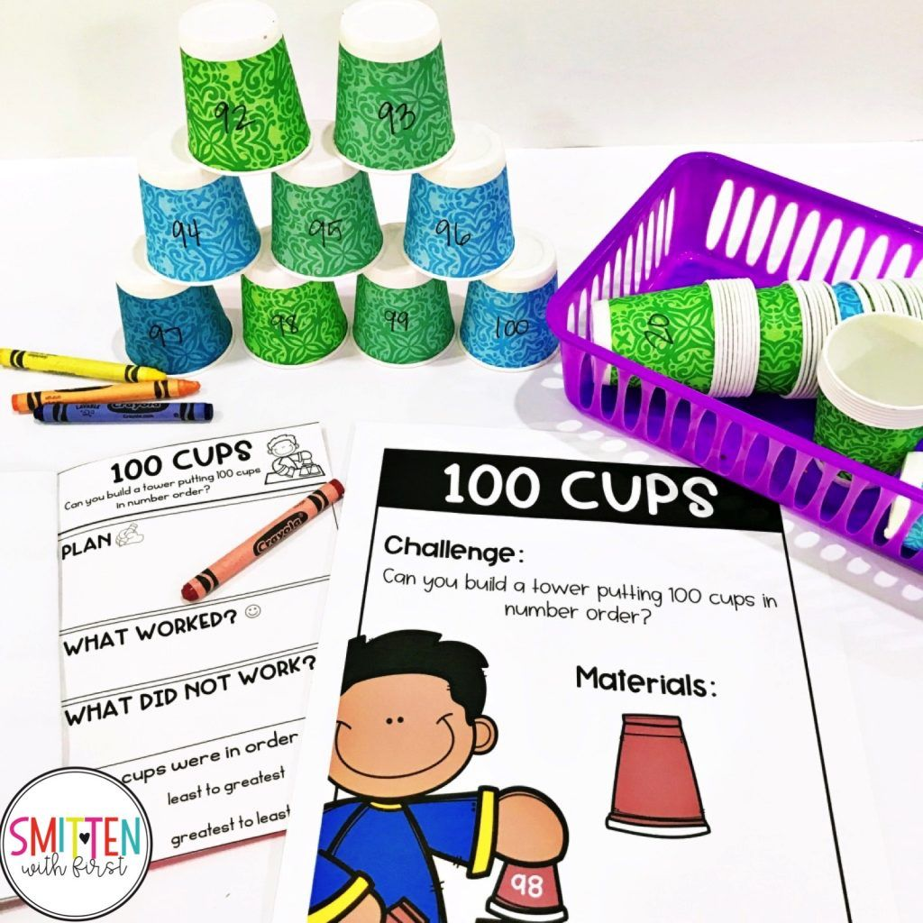 100th Day Activities For Kindergarten 1st Grade And 2nd