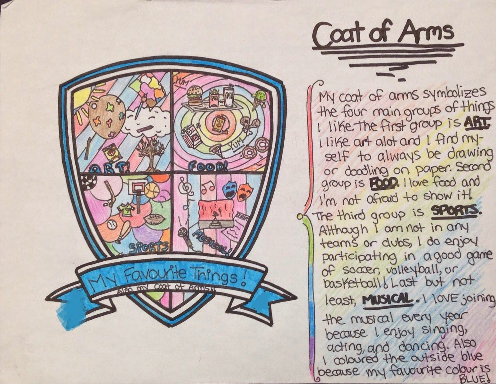 One Teacher S Adventures Personal Coat Of Arms
