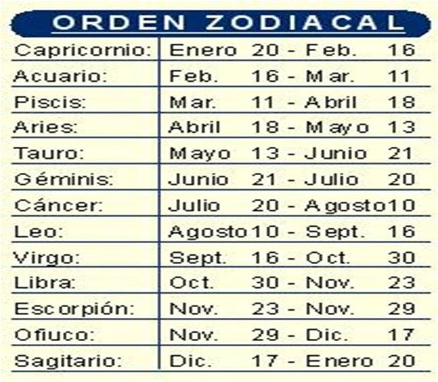 Ofiuco nuevo signo zodiacal ecos de tierra adentro - Mejor signo del zodiaco ...