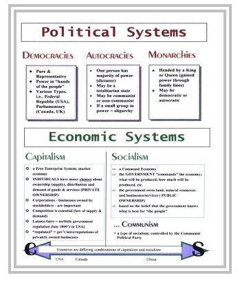 economic systems worksheet google search economics pinterest worksheets. Black Bedroom Furniture Sets. Home Design Ideas