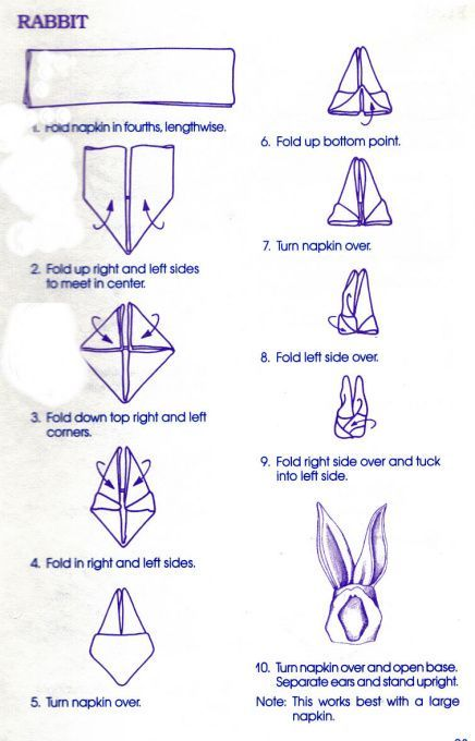 TABLE DECORating/ Napkin Folding 101 - 6 Designs, As the Great White Rabbit will...,  #decora... #pliageserviettepapier