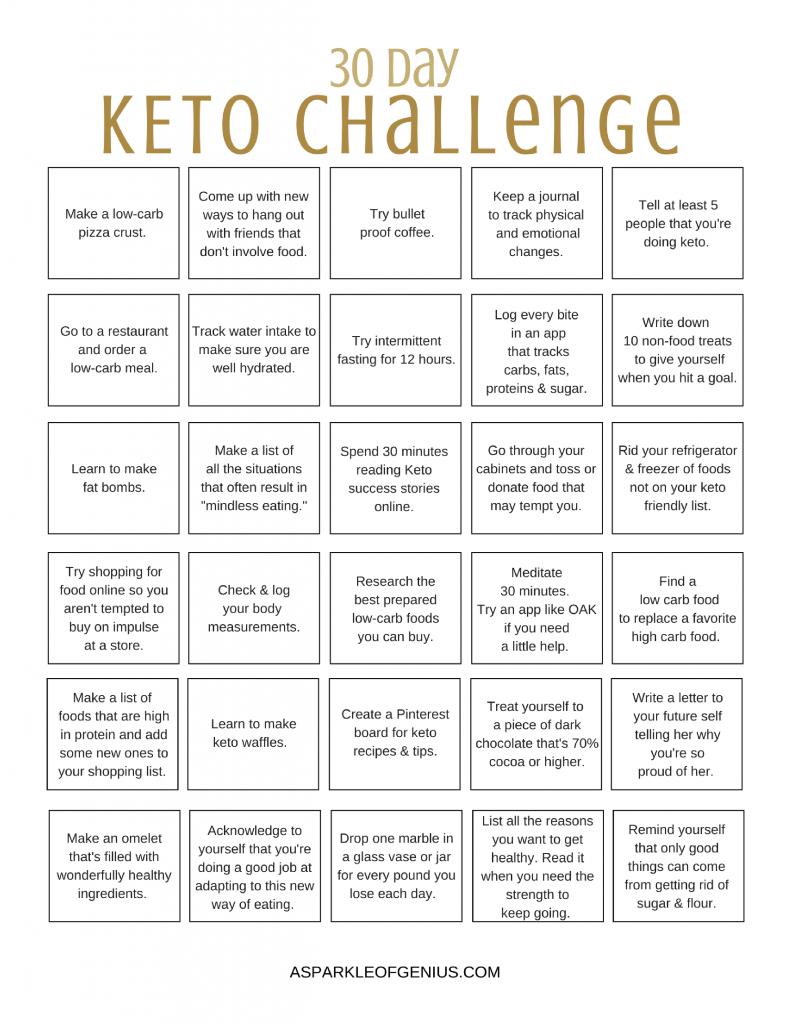 30 Day Ketogenic Challenge Free Pdf Printable Keto Diet