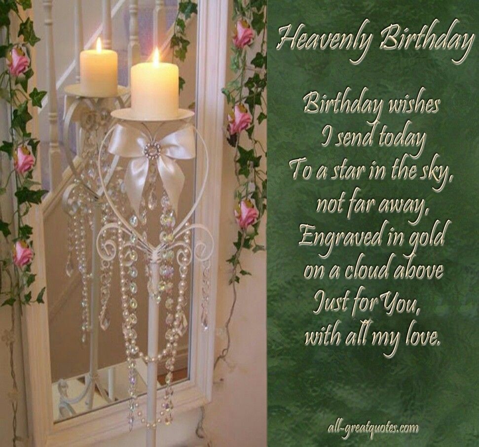 Birthday Wishes For Mom, Birthday Wishes