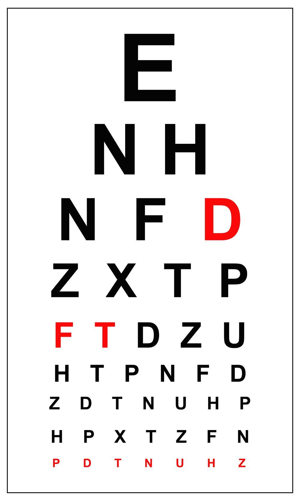 Home shop typography prints eye chart i love this typography home shop typography prints eye chart i love this nvjuhfo Gallery