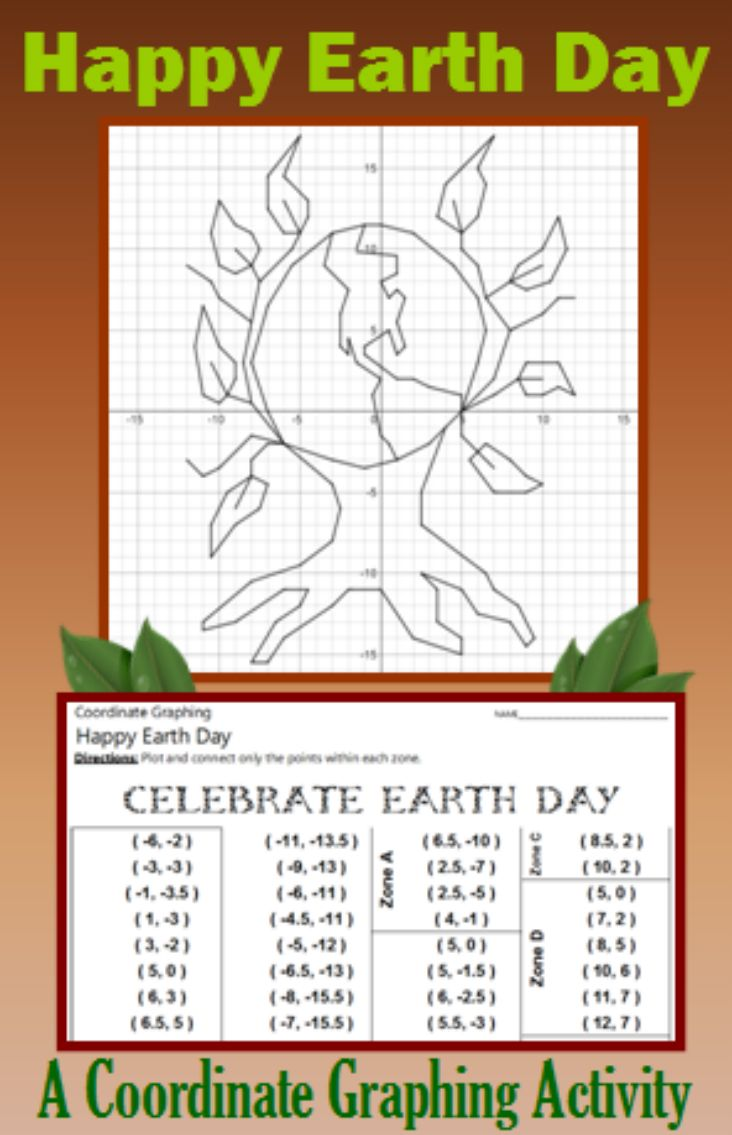 earth day planet tree a coordinate graphing activity earth day coordinate graphing. Black Bedroom Furniture Sets. Home Design Ideas