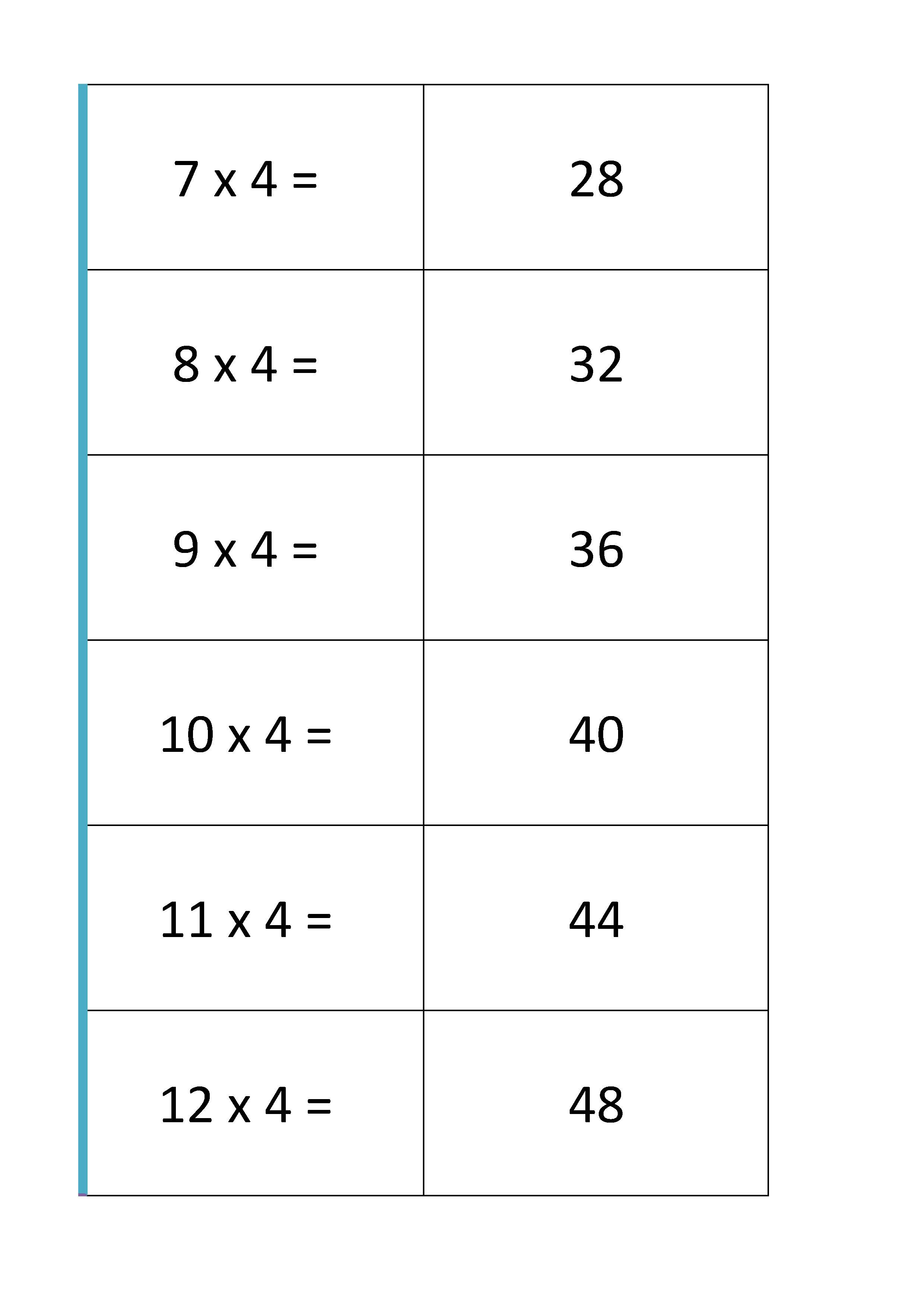 Multiplication times tables flash cards resource free make your multiplication times tables flash cards resource free make your own gamestrikefo Gallery