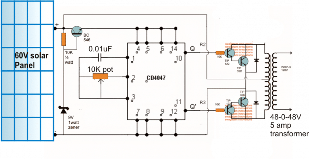 Solar Inverter Without A Buck Converter Or Mppt Solar Inverter Solar Smart Home Automation
