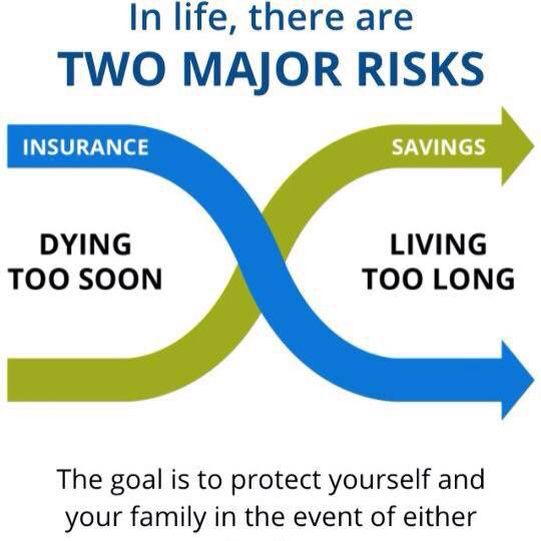 Theory Of Decreasing Responsibility Life Insurance Facts Life Insurance Quotes Affordable Life Insurance