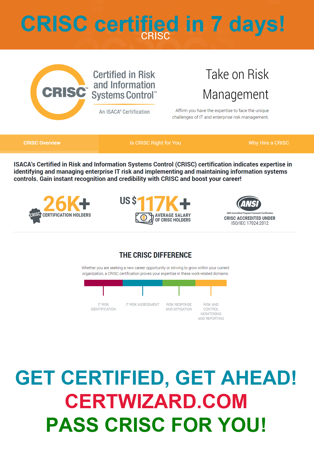 risk crisc management certified systems control certificate