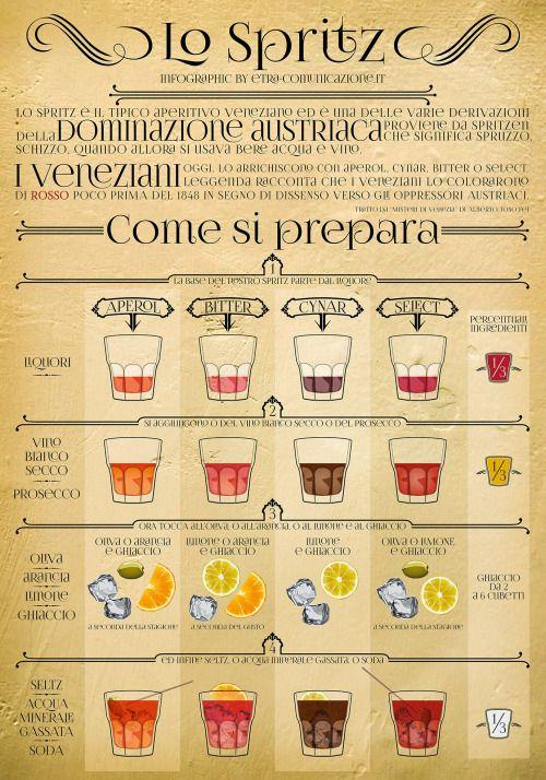 Spritz Aperol Veneto Ricetta.Italia Ricette Cocktail Alcolici Ricette Di Cocktail Aperol Spritz