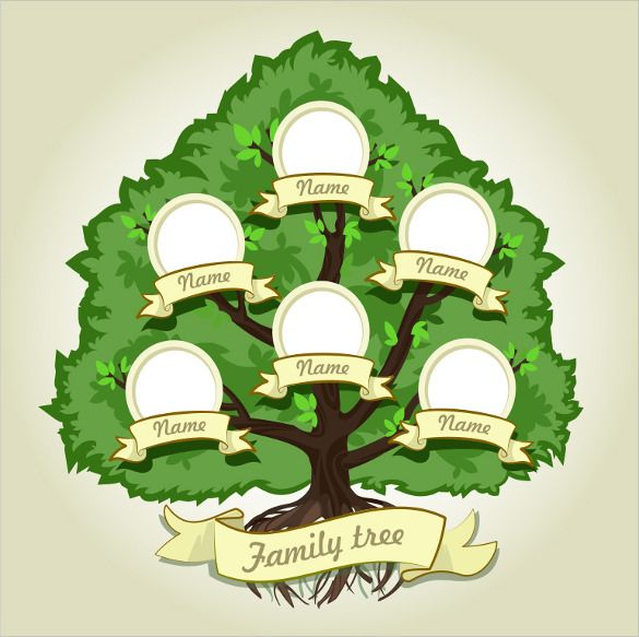 Genealogical Family Tree  Family Tree Templates