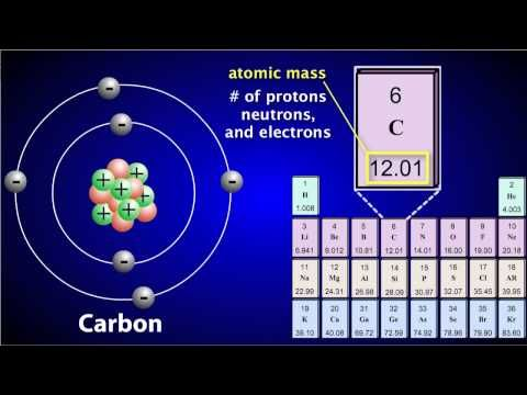 ▷ Reading the Periodic Table - YouTube Education Science - new periodic table atomic mass protons