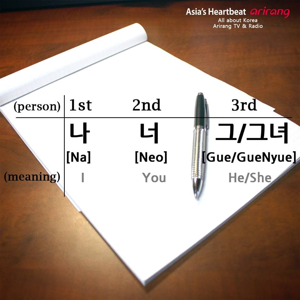 Korean in korean words