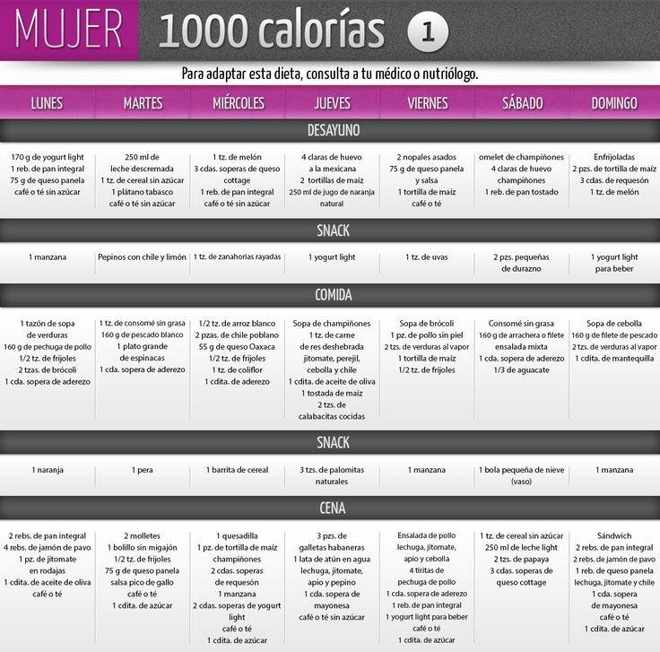 Dietas de 1000 calorias para mujer