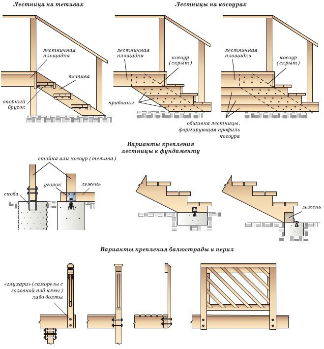 Модели и разновидности деревянных 38