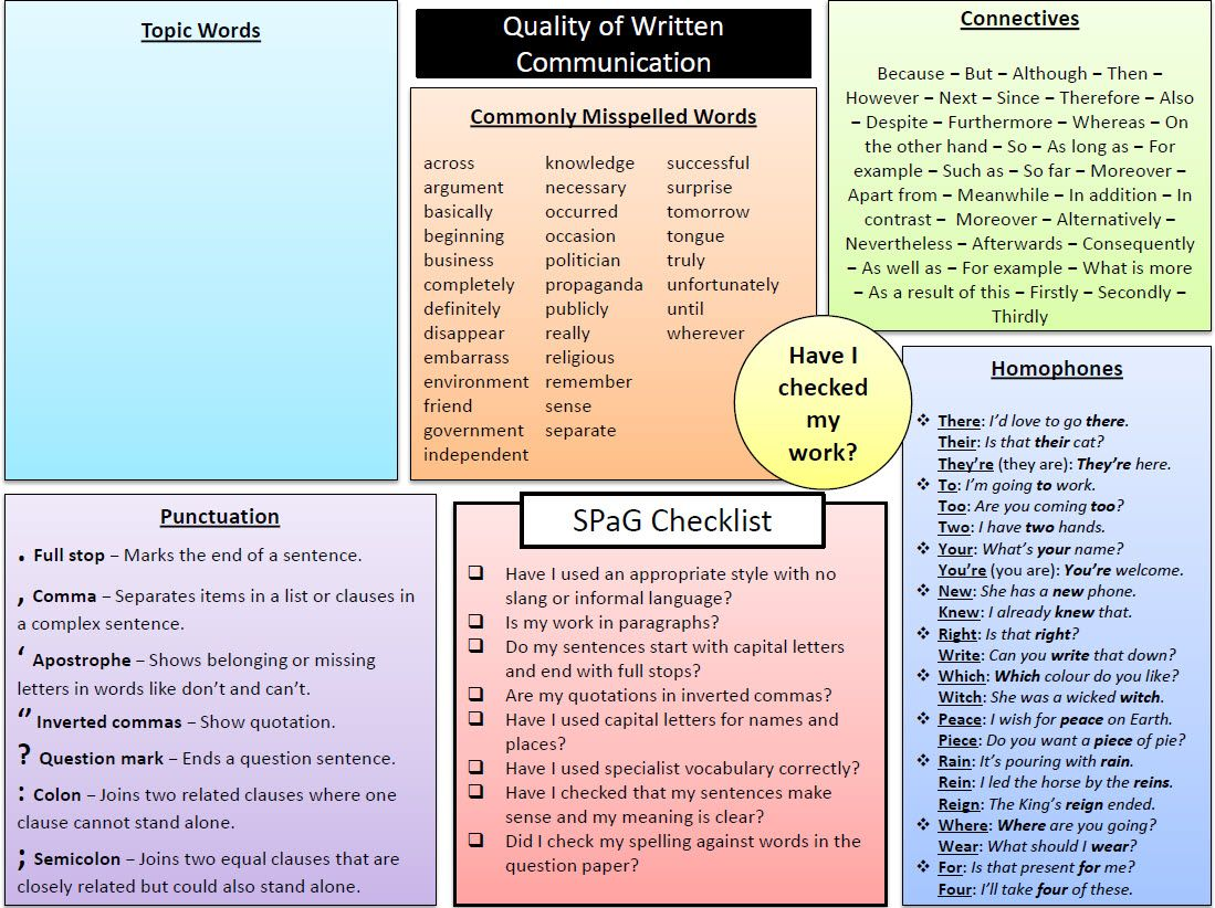 Body of literature review example picture 1