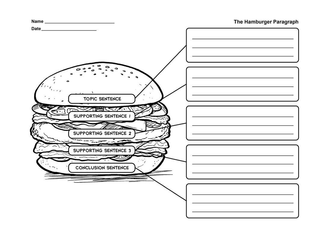 Hamburger writing template free