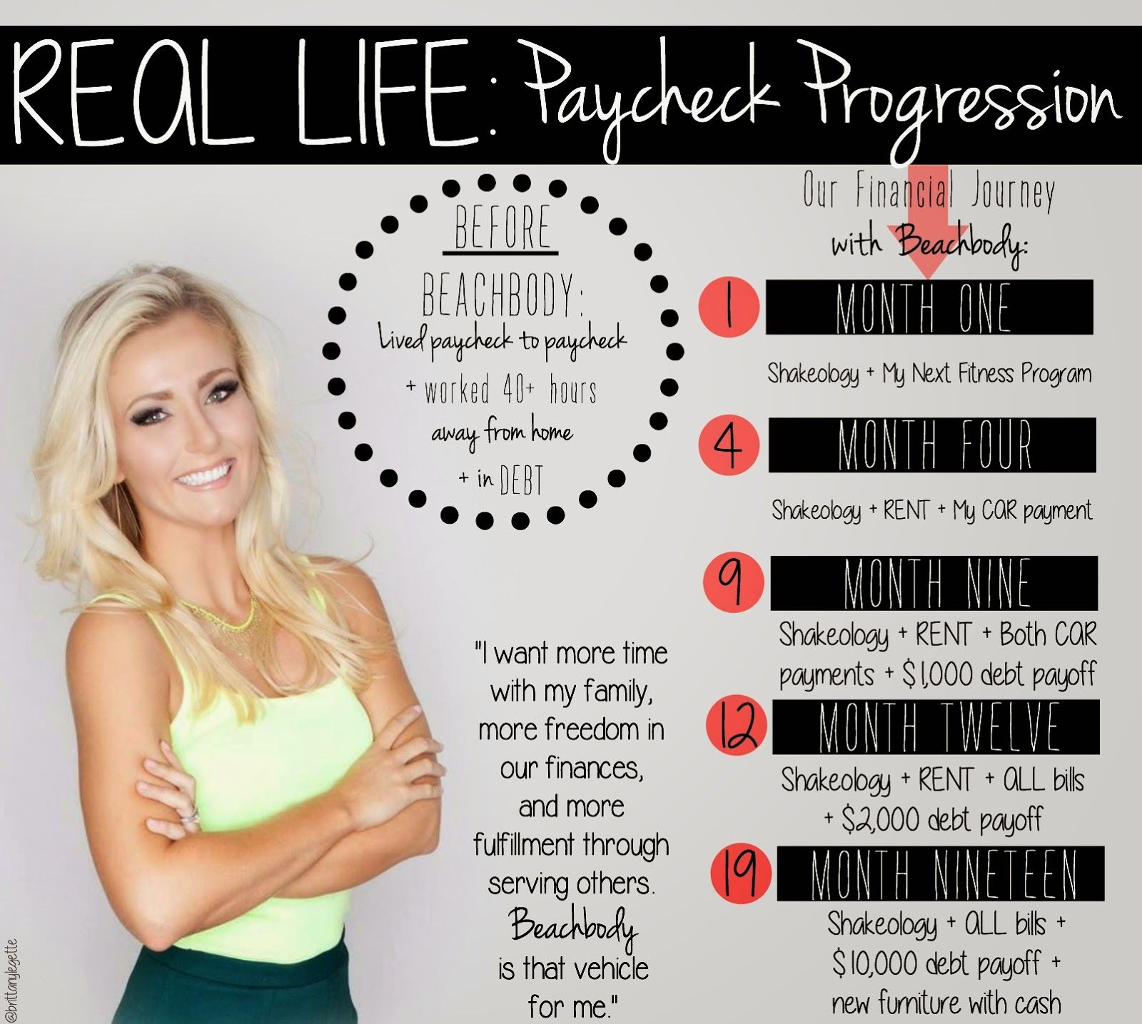 Beachbody Coach REAL LIFE Paycheck Progression brittanyle te