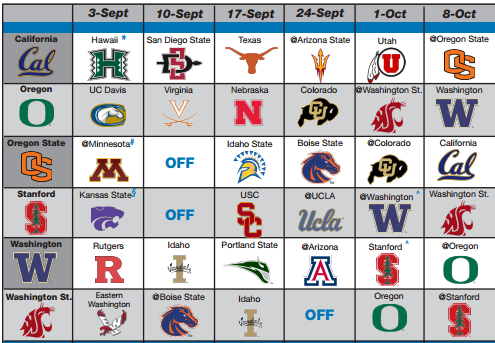 We are pleased to provide our printable PAC12 Football