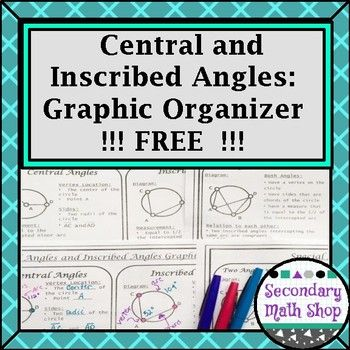 Circles - Central vs. Inscribed Angles Graphic Organizer ...