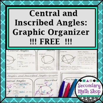 Circles - Central vs. Inscribed Angles Graphic Organizer ...